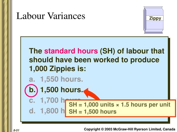 SH = 1,000 units × 1.5 hours per unit