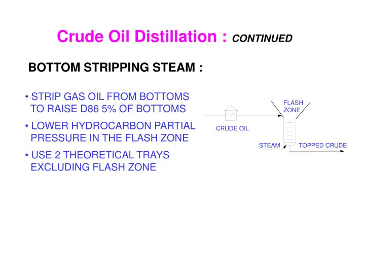 Crude Oil Distillation :