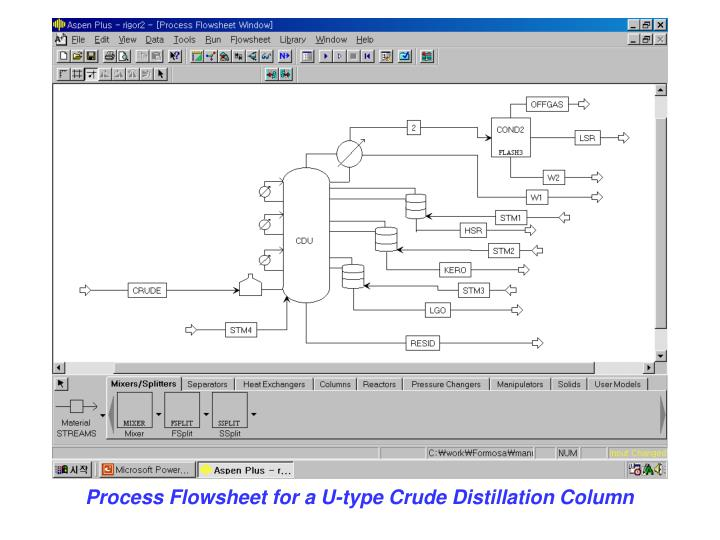 Process Flowsheet for a U-type Crude Distillation Column
