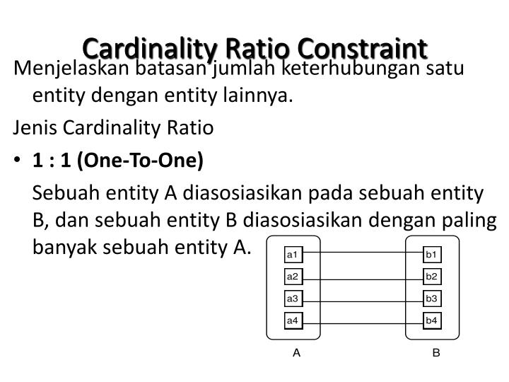 Cardinality Ratio Constraint
