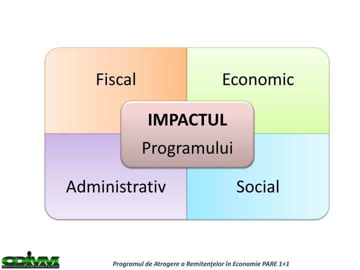 Programul de Atragere a Remitenţelor în Economie PARE 1+