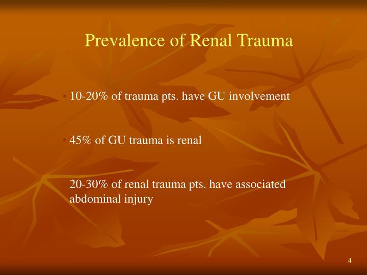 Prevalence of Renal Trauma