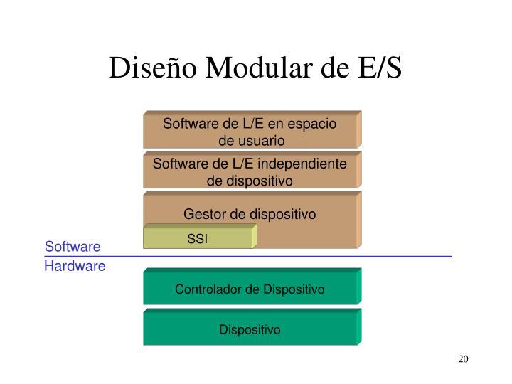 Diseño Modular de E/S