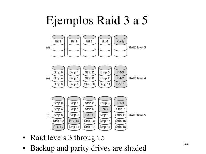 Ejemplos Raid 3 a 5