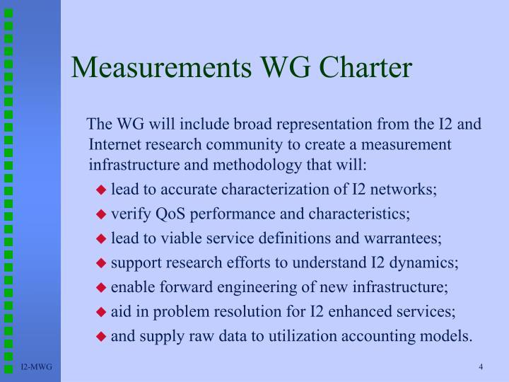Measurements WG Charter