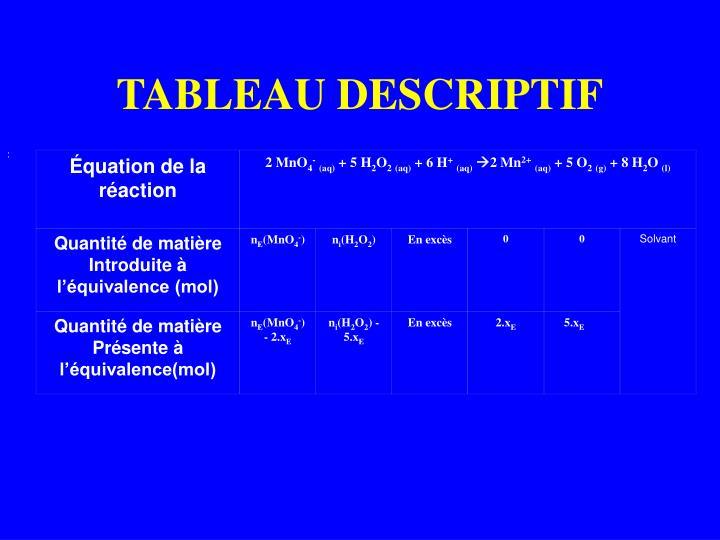 Équation de la réaction