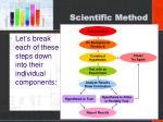 scientific method1