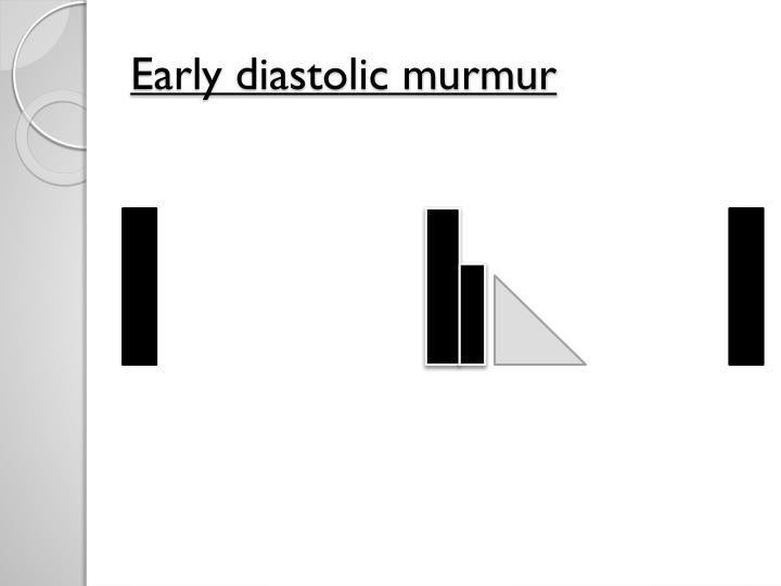 Early diastolic murmur