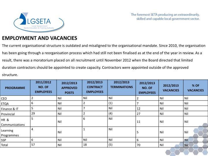 EMPLOYMENT AND VACANCIES
