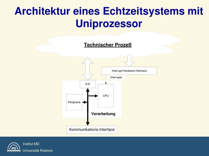 Architektur eines Echtzeitsystems mit Uniprozessor