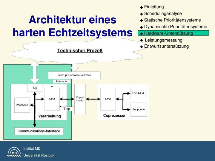 Architektur eines harten Echtzeitsystems