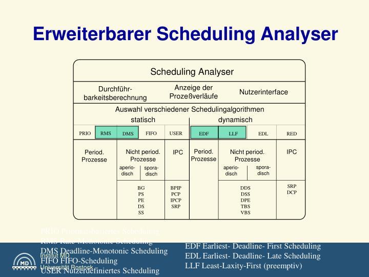 Erweiterbarer Scheduling Analyser