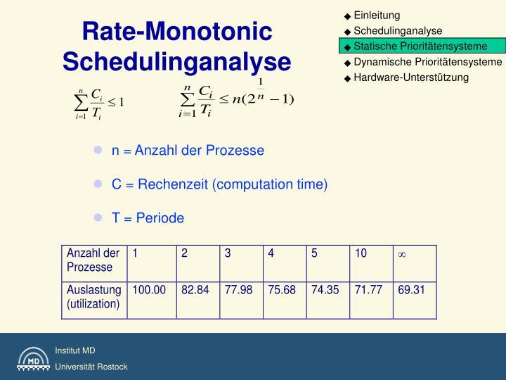 Rate-Monotonic