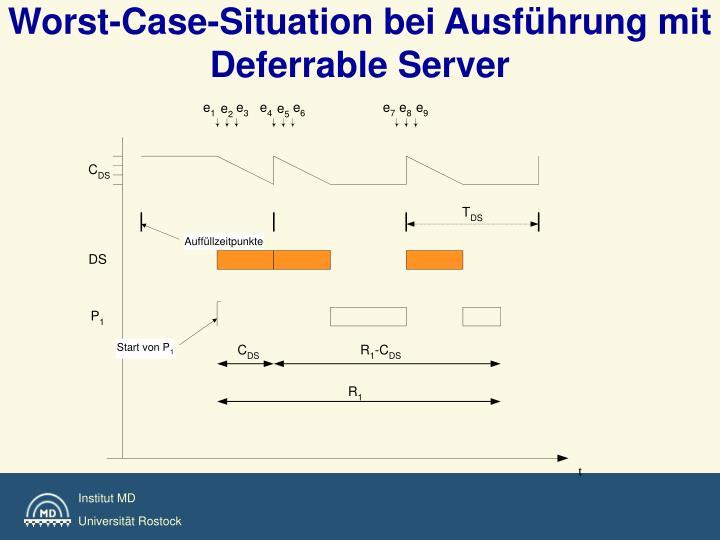 Worst-Case-Situation bei Ausführung mit Deferrable Server