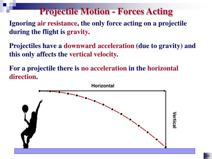 Projectile Motion - Forces Acting