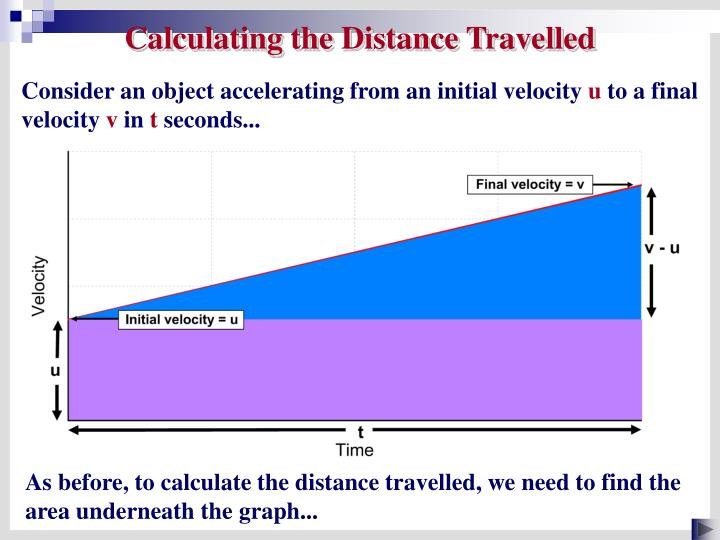 Calculating the Distance Travelled