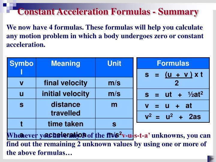 Constant Acceleration Formulas - Summary