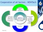 cooperation of all sectors newtech