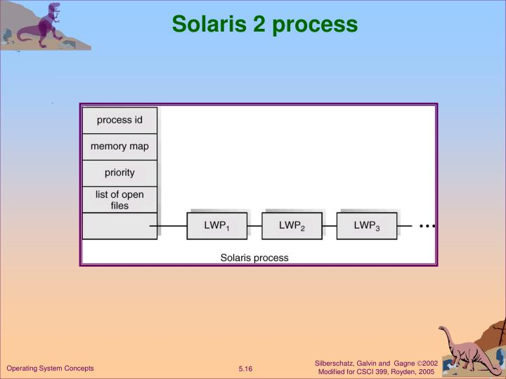 Solaris 2 process