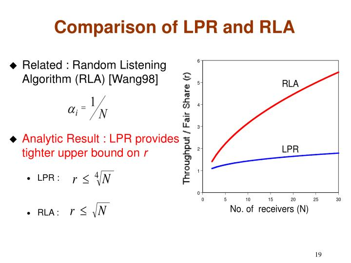Related : Random Listening Algorithm (RLA) [Wang98]