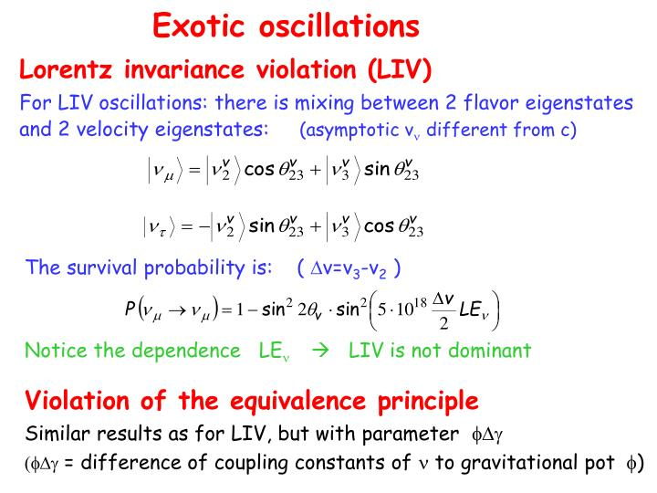 Exotic oscillations