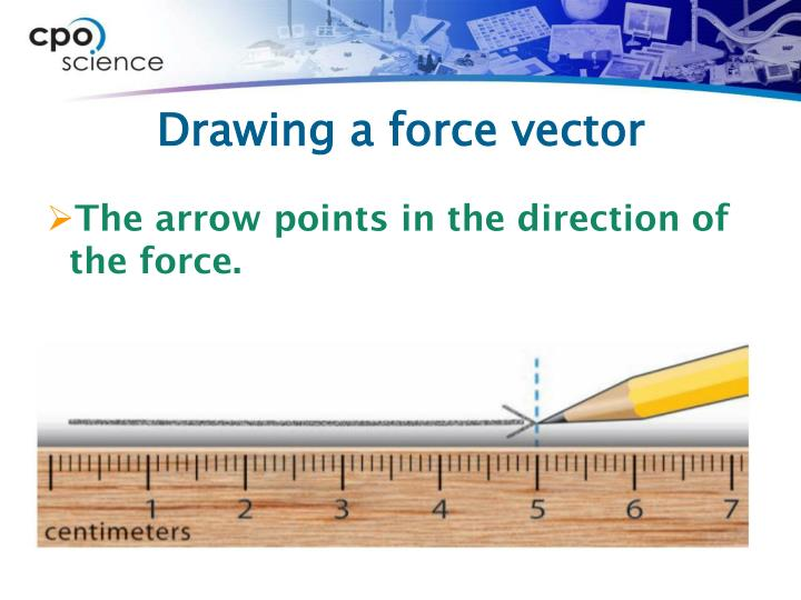 Drawing a force vector