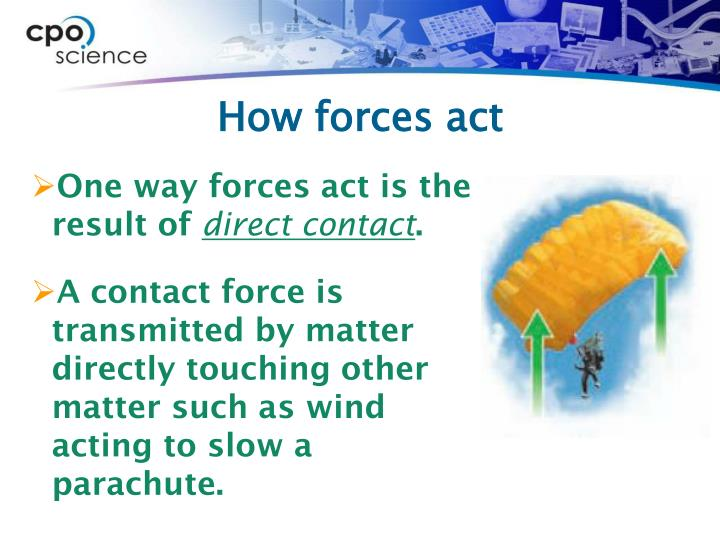 How forces act