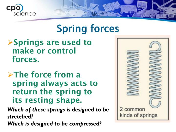 Spring forces