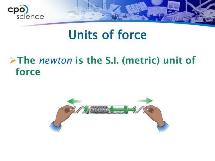 Units of force