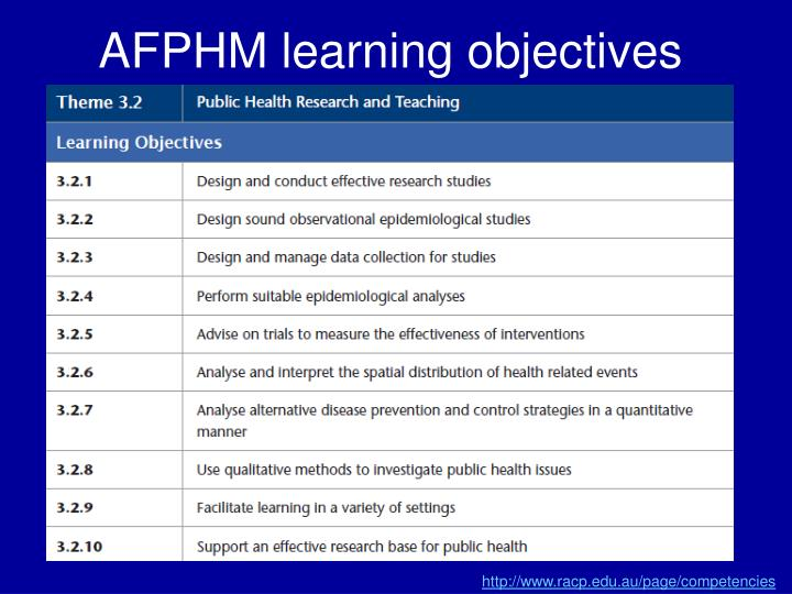 AFPHM learning objectives