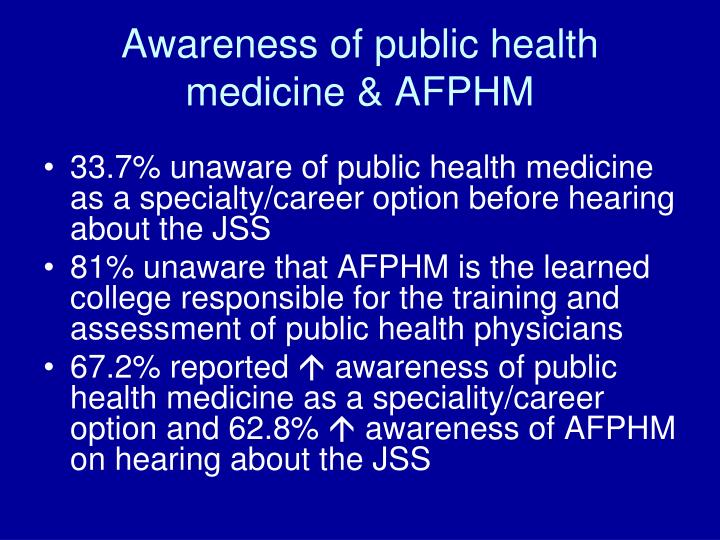 Awareness of public health medicine & AFPHM