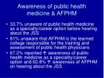 awareness of public health medicine afphm