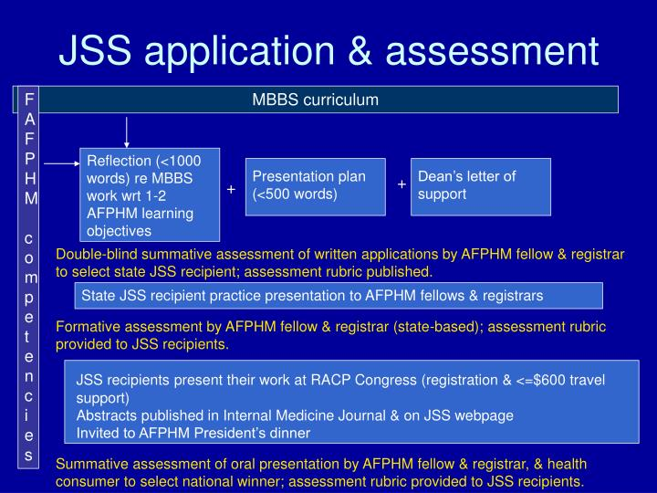 JSS application & assessment