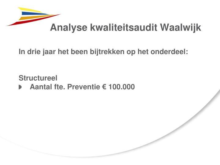Analyse kwaliteitsaudit Waalwijk