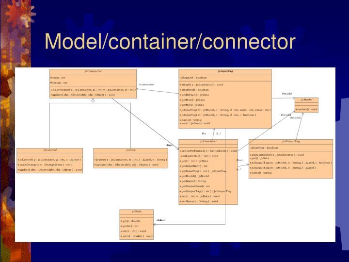 Model/container/connector