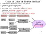 grids of grids of simple services