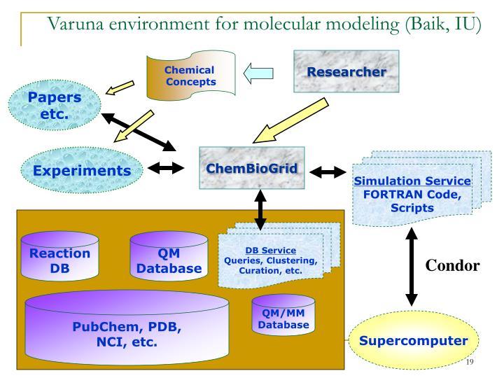 Varuna environment for molecular modeling (Baik, IU)