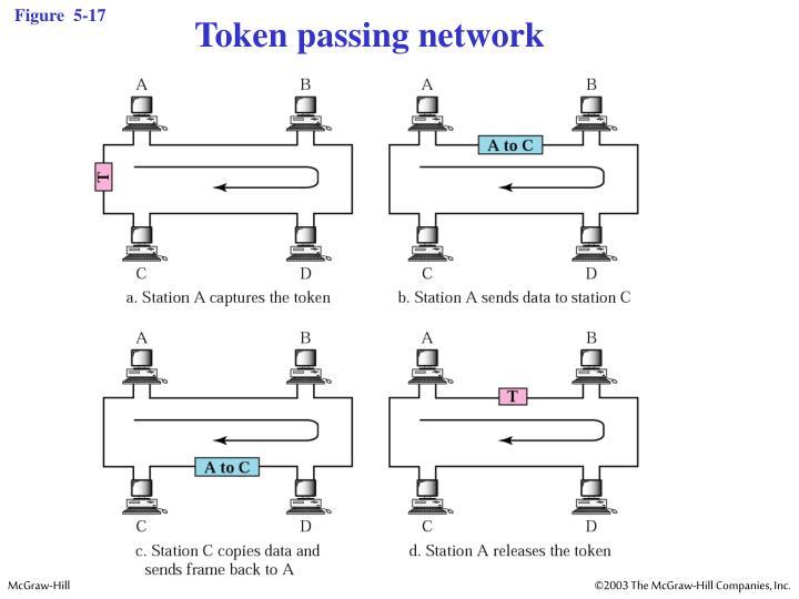 Figure  5-17