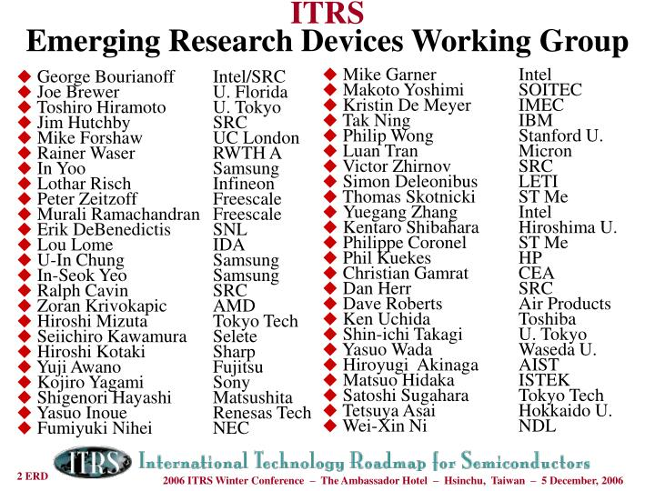 Itrs emerging research devices working group