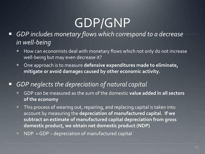 GDP/GNP