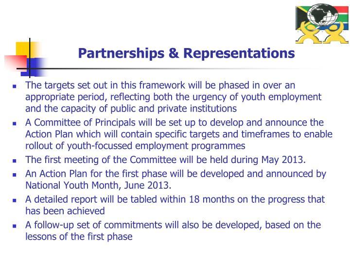 Partnerships & Representations