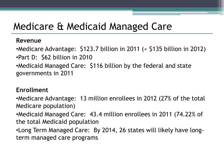 Medicare & Medicaid Managed Care