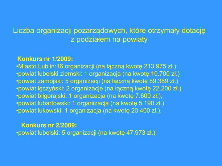 Liczba organizacji pozarządowych, które otrzymały dotację