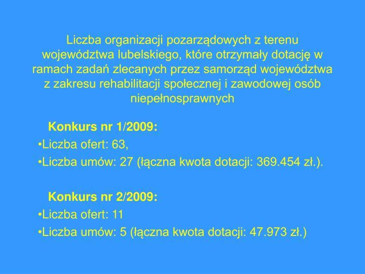Liczba organizacji pozarządowych z terenu województwa lubelskiego, które otrzymały dotację w ramach zadań zlecanych przez samorząd województwa z zakresu rehabilitacji społecznej i zawodowej osób niepełnosprawnych
