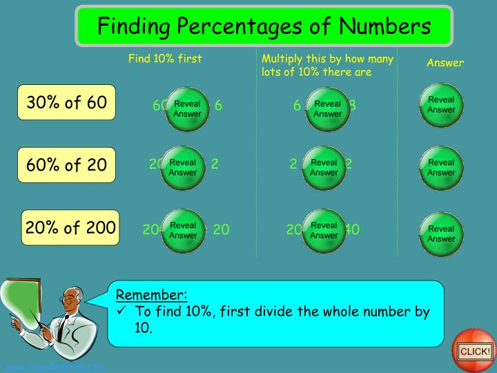 Finding Percentages of Numbers