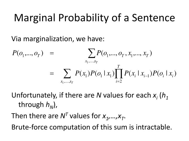 Marginal Probability of a Sentence