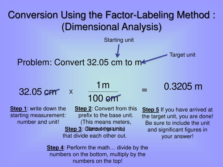Conversion Using the Factor-Labeling Method : (Dimensional Analysis)