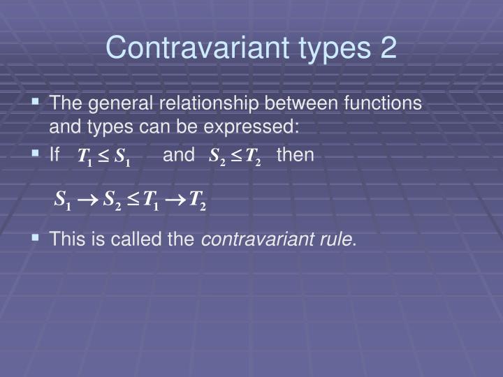 Contravariant types 2
