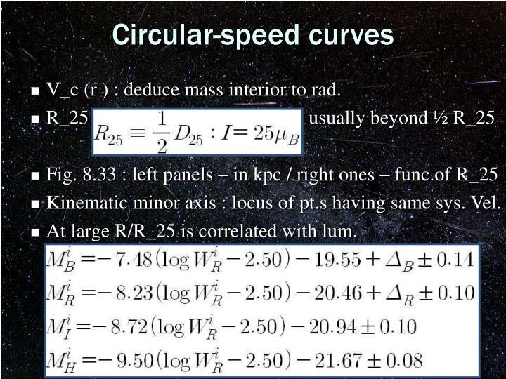 Circular-speed curves