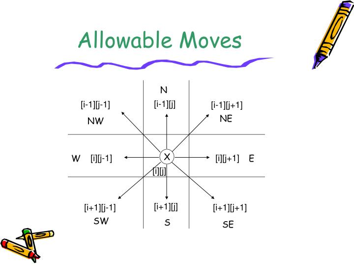 Allowable Moves